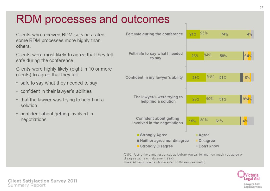 RDM processes and outcomes