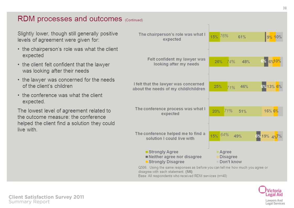 RDM processes and outcomes (Continued)