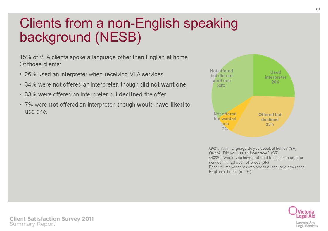 Clients from a non-English speaking background (NESB)