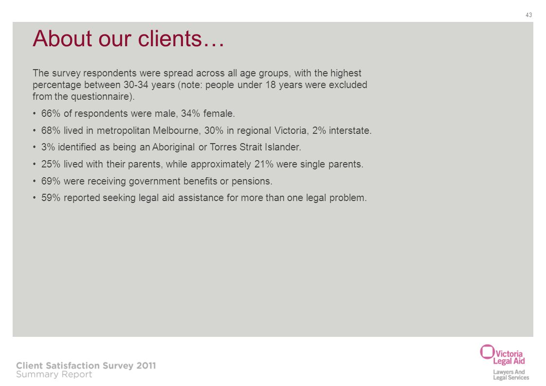 About our clients…