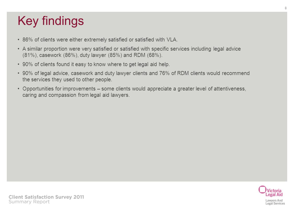 Key findings 86% of clients were either extremely satisfied or satisfied with VLA.