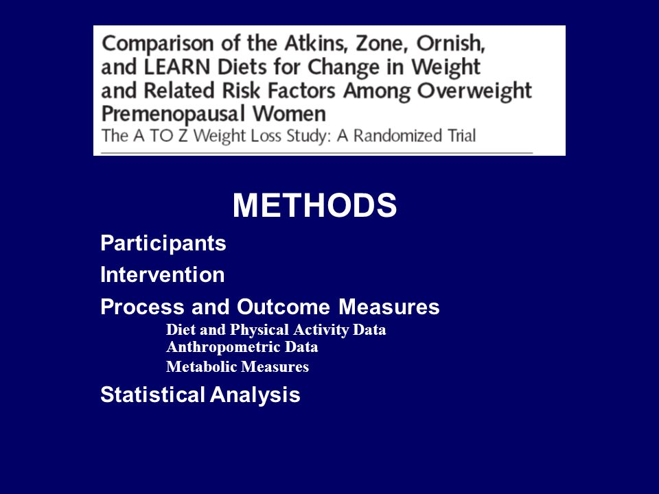 METHODS Participants Intervention Process and Outcome Measures