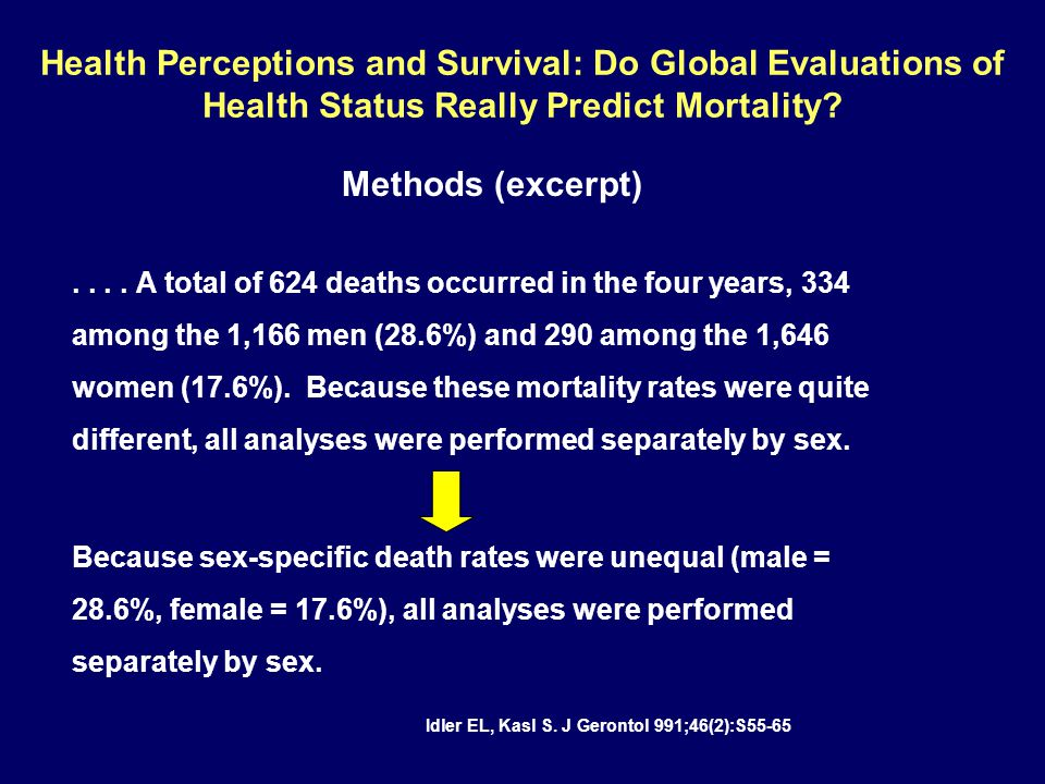 Health Perceptions and Survival: Do Global Evaluations of Health Status Really Predict Mortality