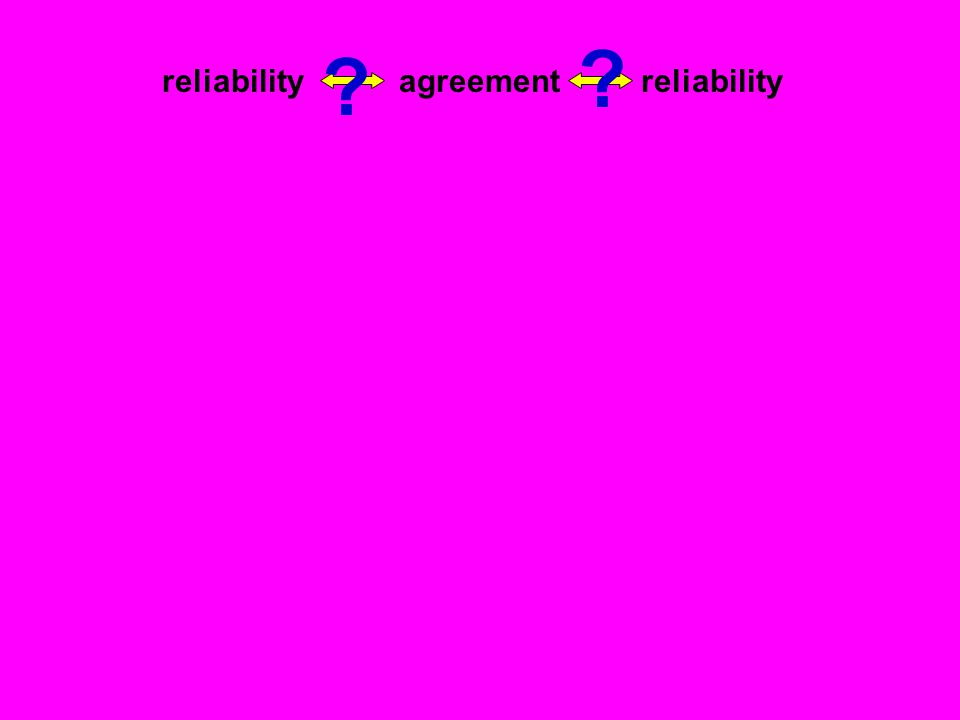 reliability agreement reliability