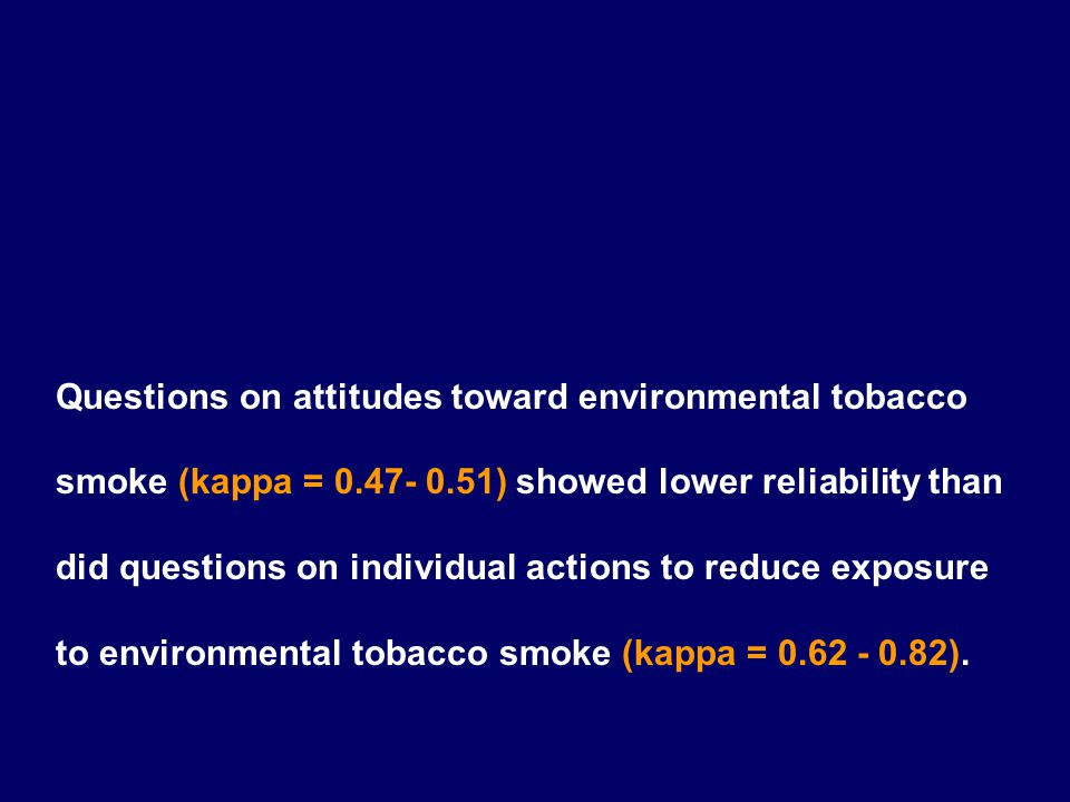 Questions on attitudes toward environmental tobacco smoke (kappa = 0