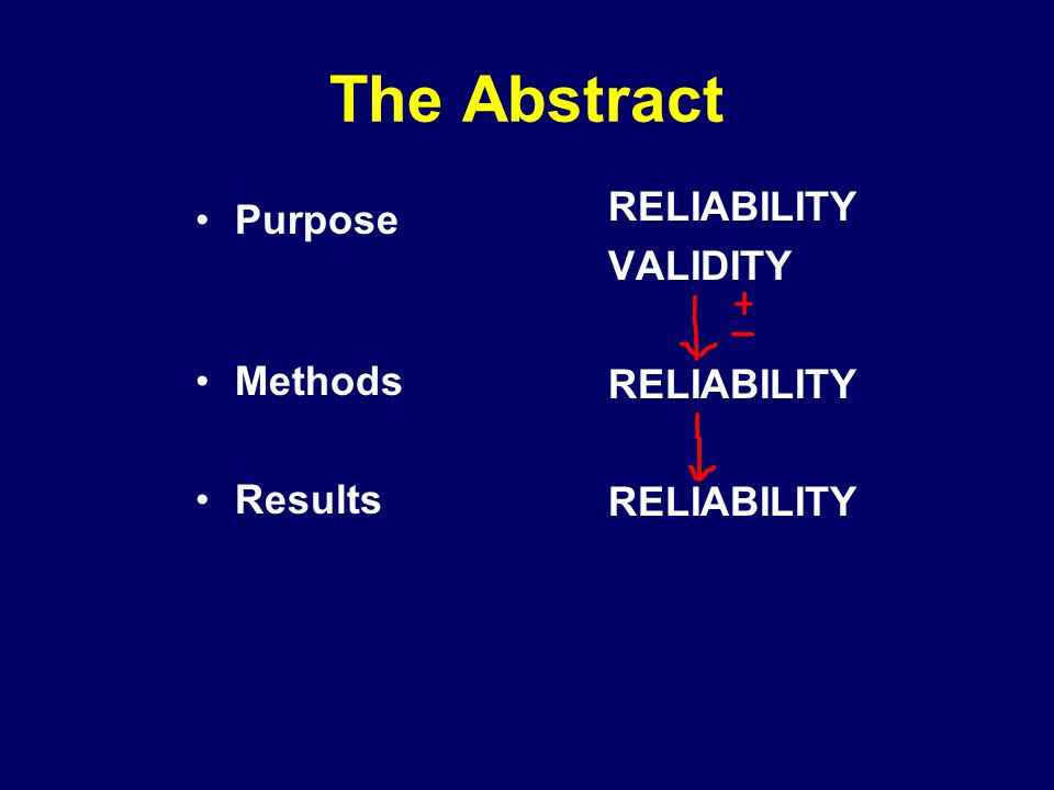 The Abstract RELIABILITY VALIDITY Purpose Methods Results