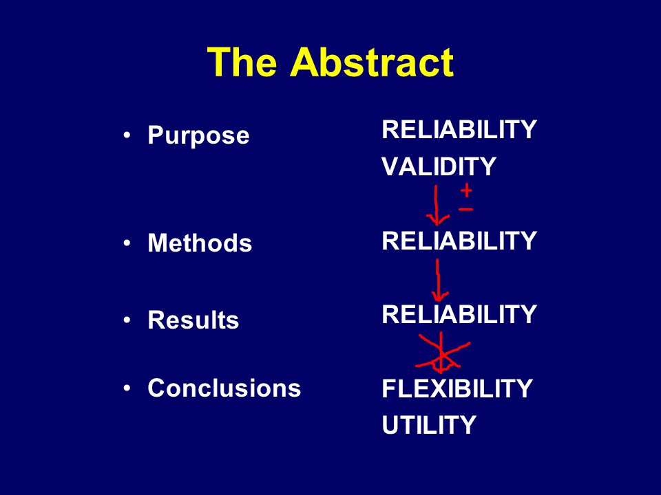 The Abstract RELIABILITY Purpose VALIDITY Methods Results FLEXIBILITY