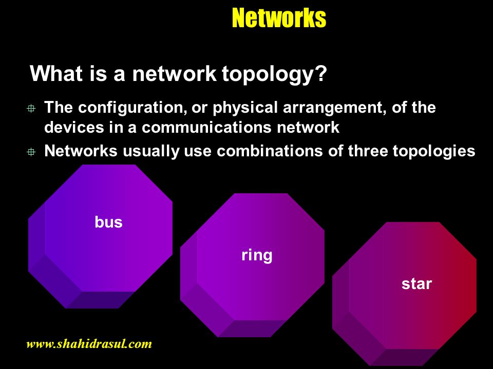 Networks What is a network topology