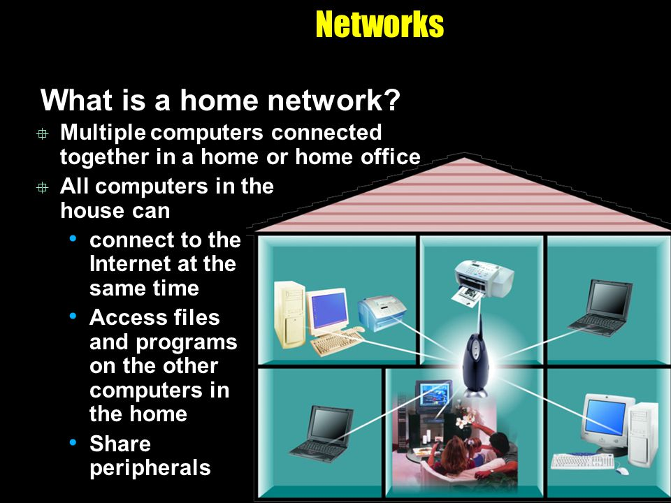 Networks What is a home network