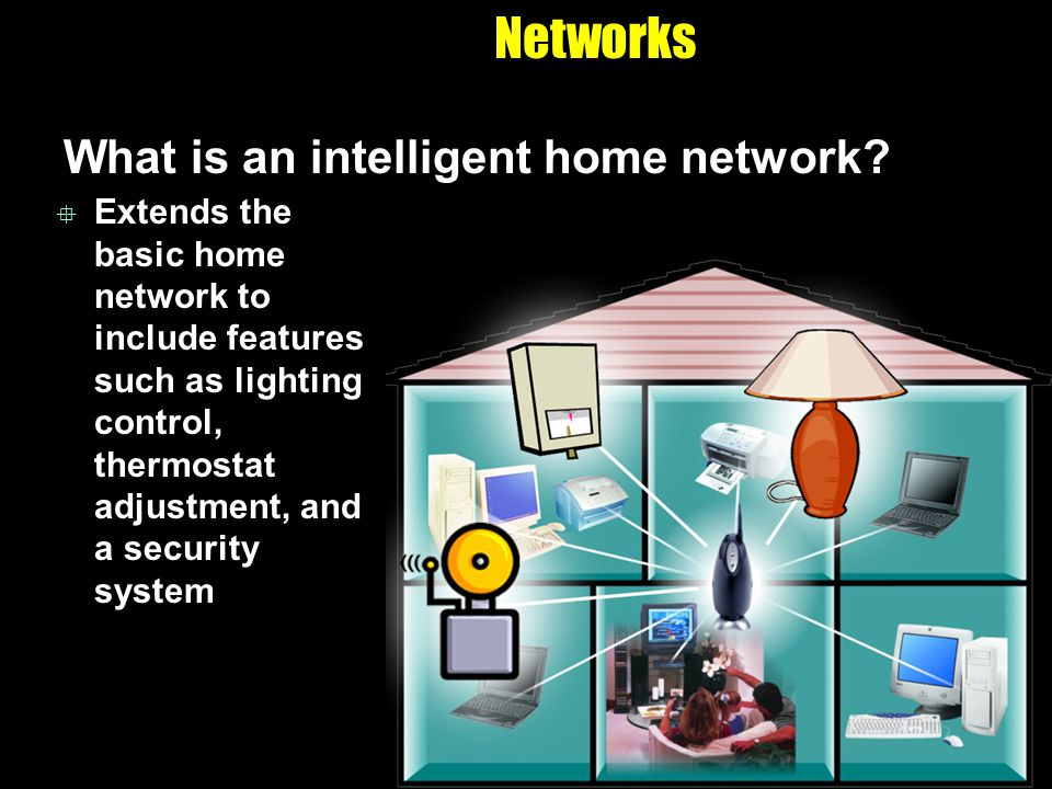 Networks What is an intelligent home network