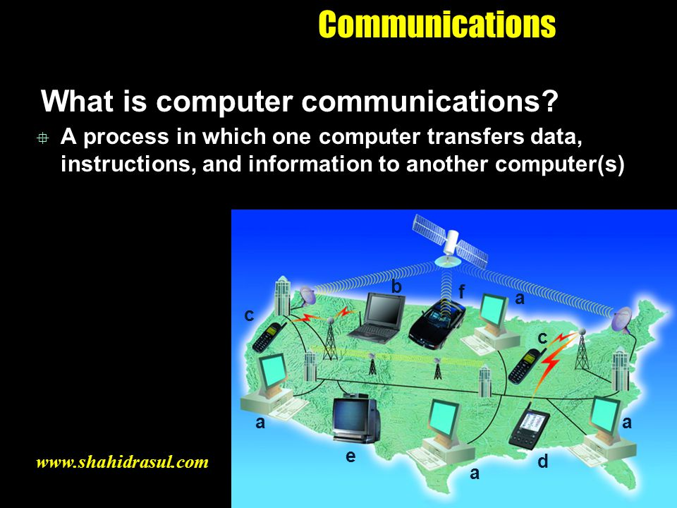 Communications What is computer communications