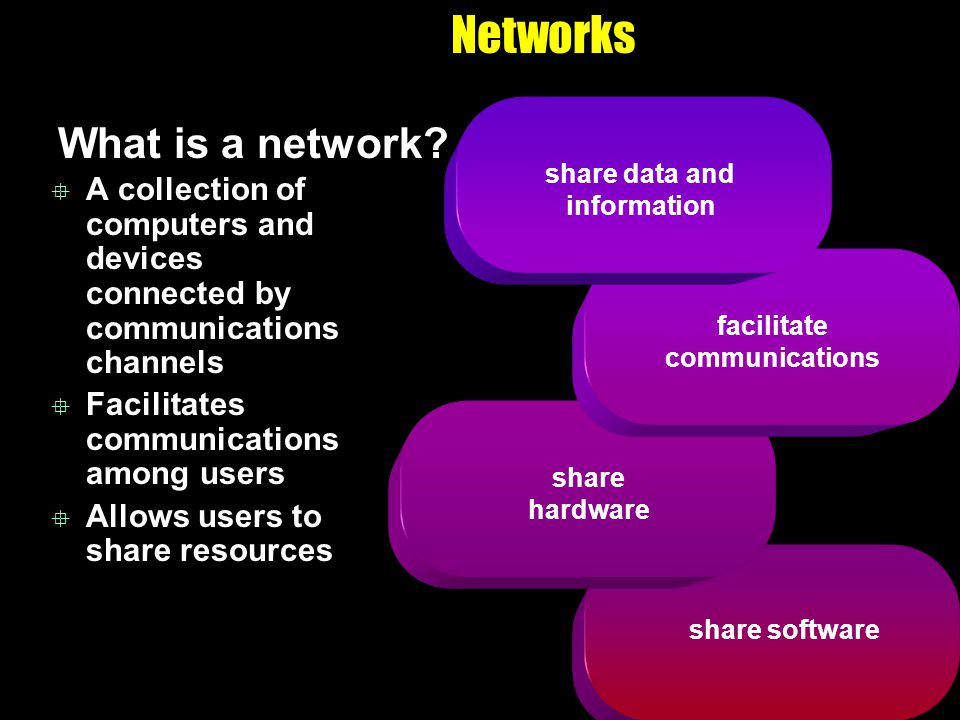 share data and information facilitate communications
