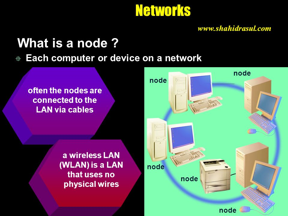 Networks What is a node Each computer or device on a network