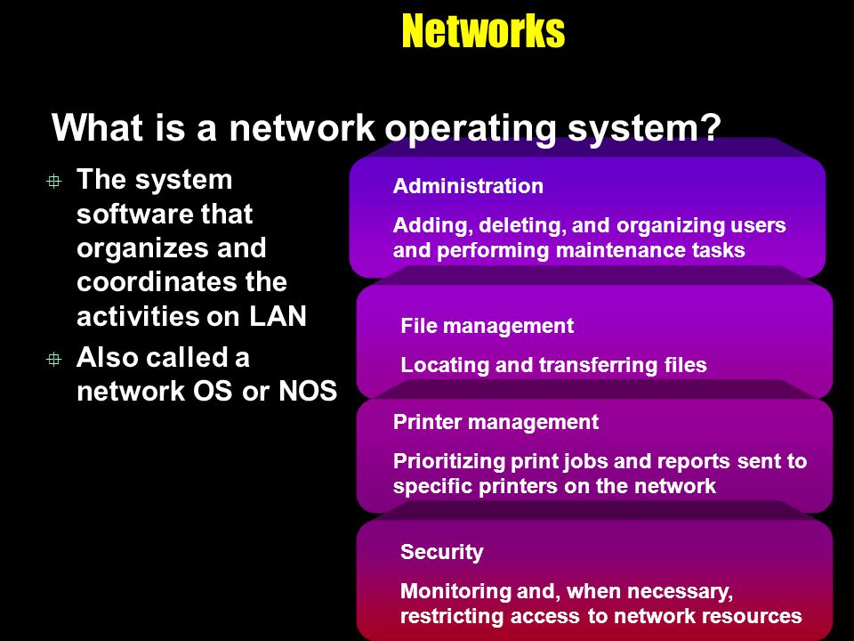 Networks What is a network operating system