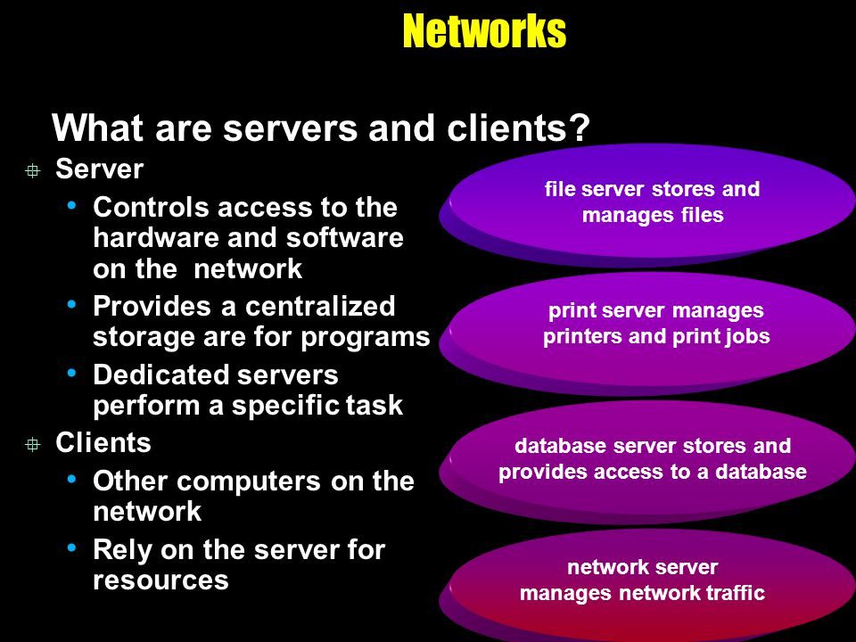 Networks What are servers and clients Server
