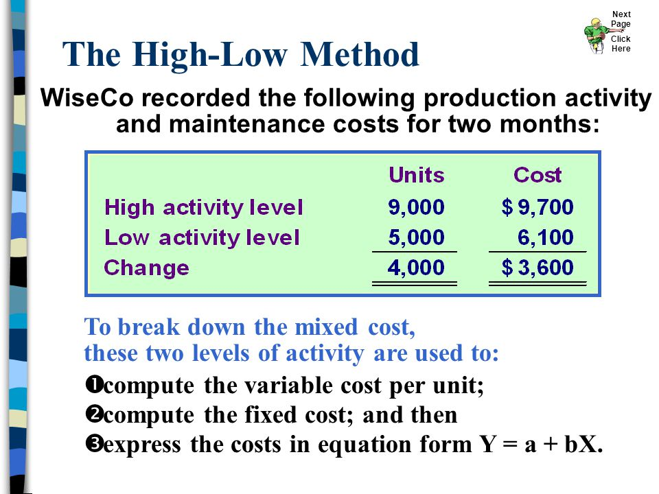 Next Page Click Here. The High-Low Method. WiseCo recorded the following production activity and maintenance costs for two months: