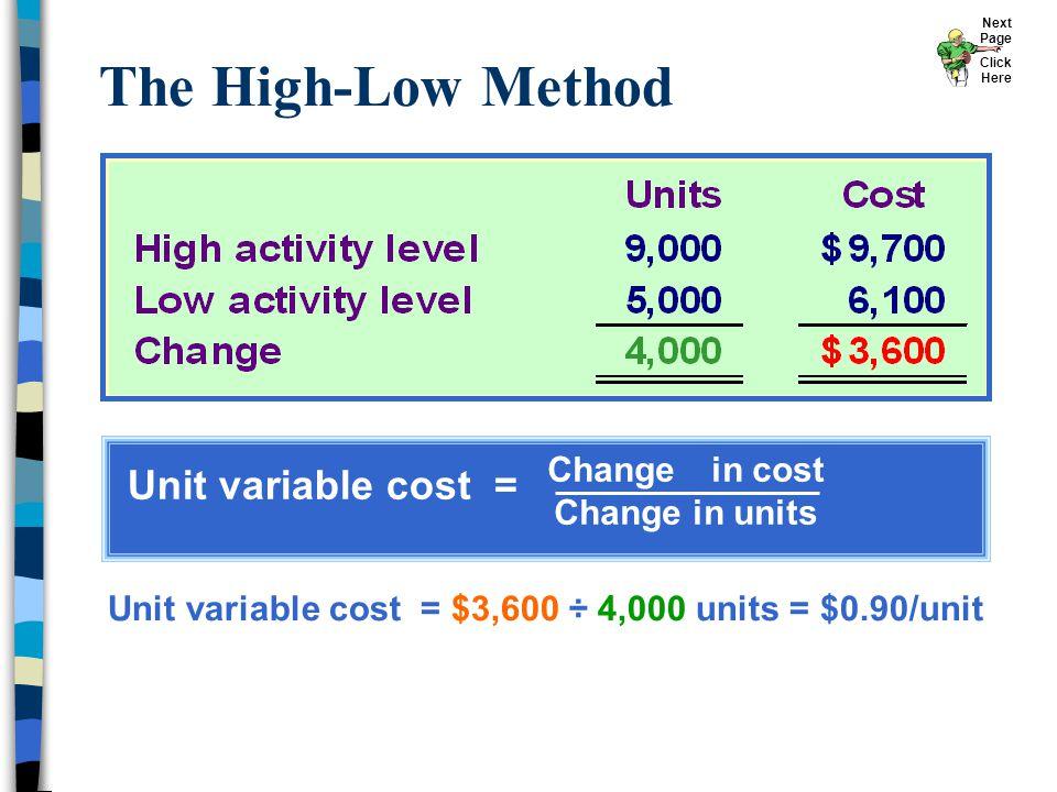 Changein cost Change in units