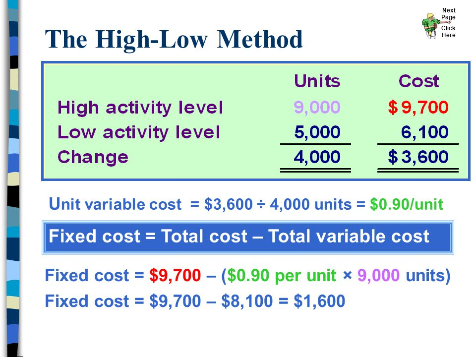 The High-Low Method Fixed cost = Total cost – Total variable cost