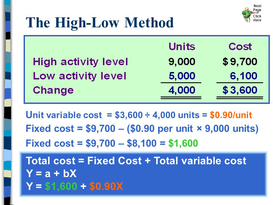 Next Page Click Here. The High-Low Method. Unit variable cost = $3,600 ÷ 4,000 units = $0.90/unit.