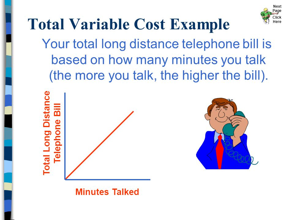 Total Variable Cost Example