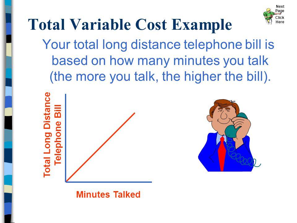 Types Of Cost Behavior Patterns Ppt Video Online Download