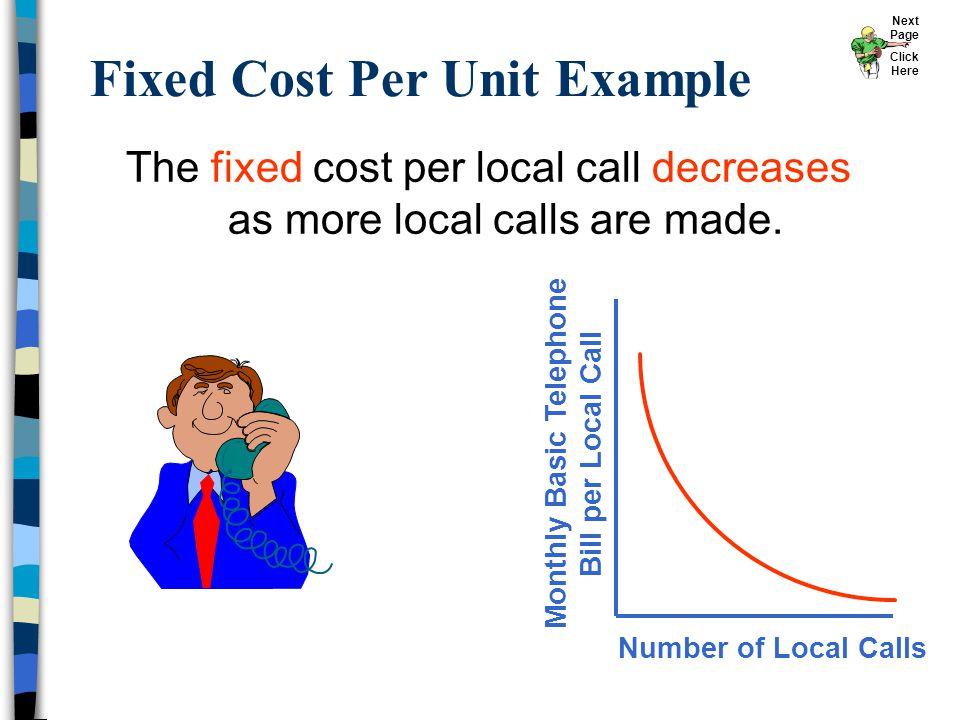 Fixed Cost Per Unit Example