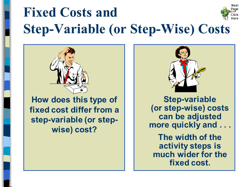 Fixed Costs and Step-Variable (or Step-Wise) Costs