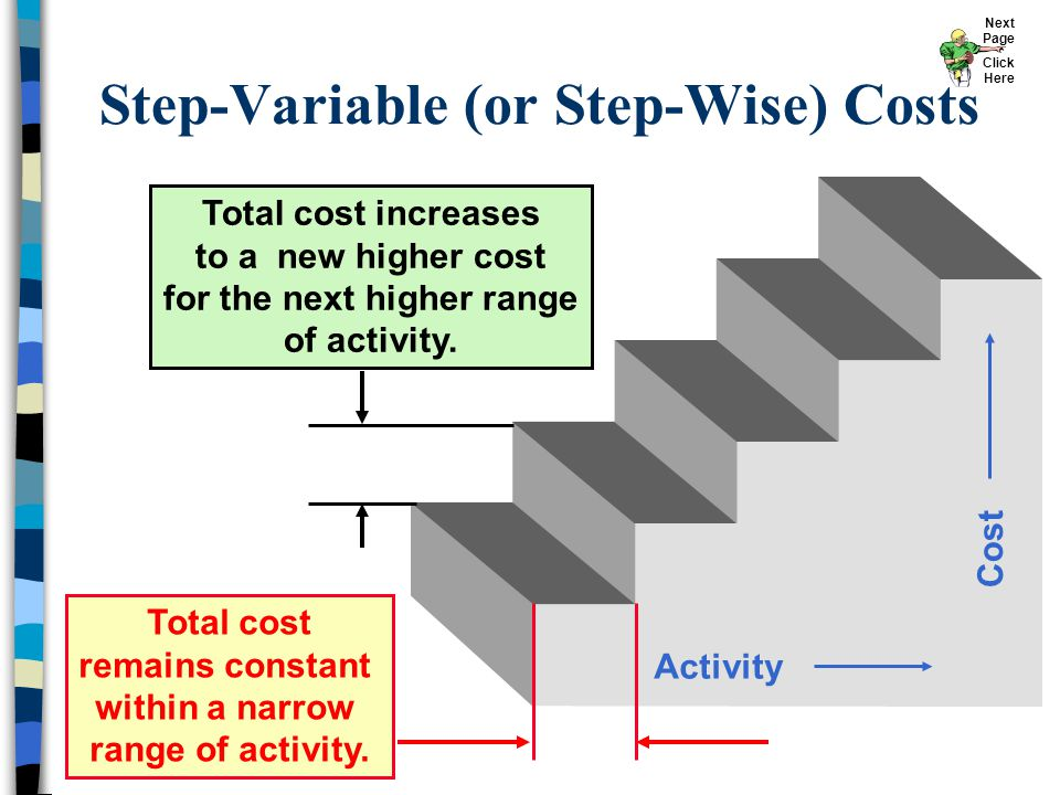 Step-Variable (or Step-Wise) Costs
