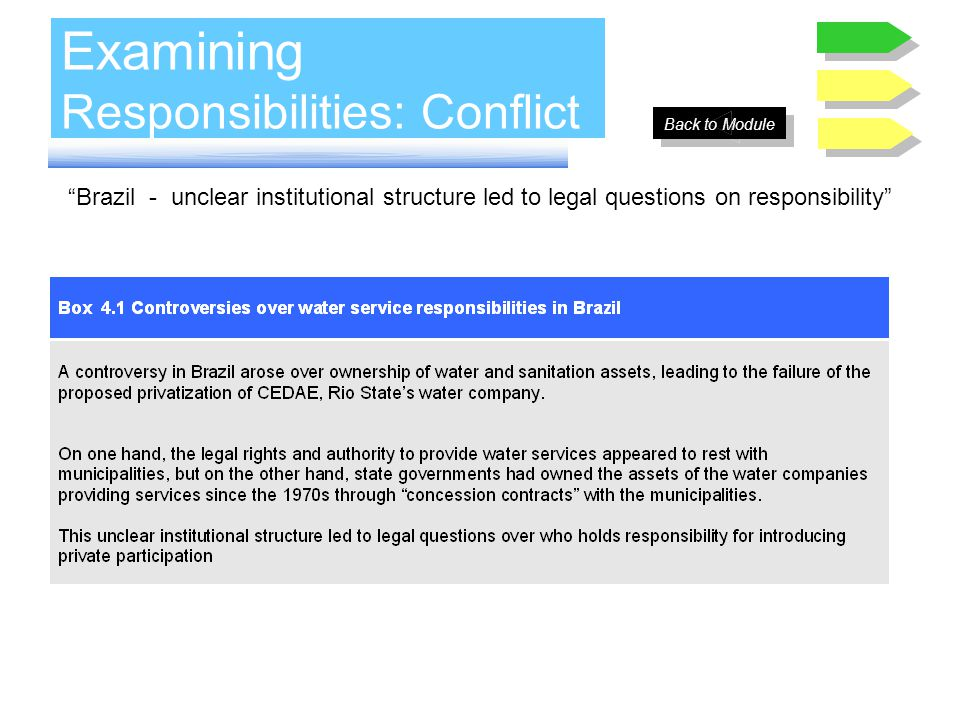 Examining Responsibilities: Conflict