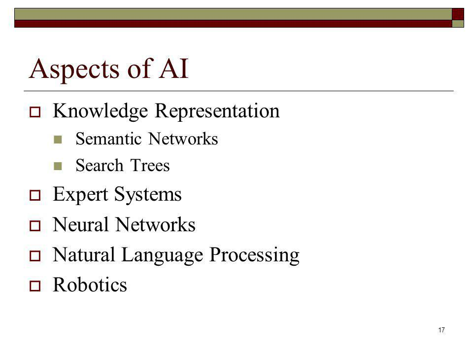 Aspects of AI Knowledge Representation Expert Systems Neural Networks