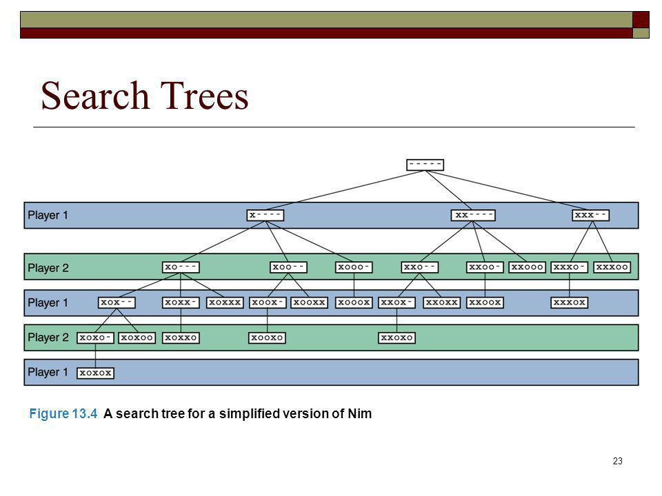 Search Trees Figure 13.4 A search tree for a simplified version of Nim