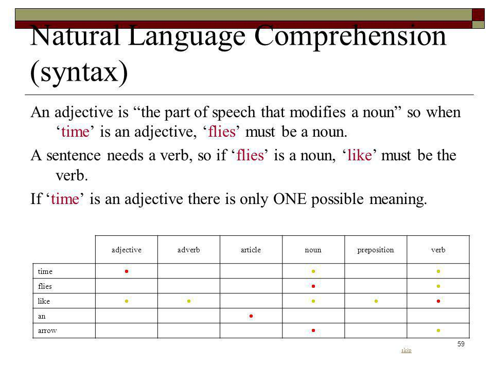 Natural Language Comprehension (syntax)