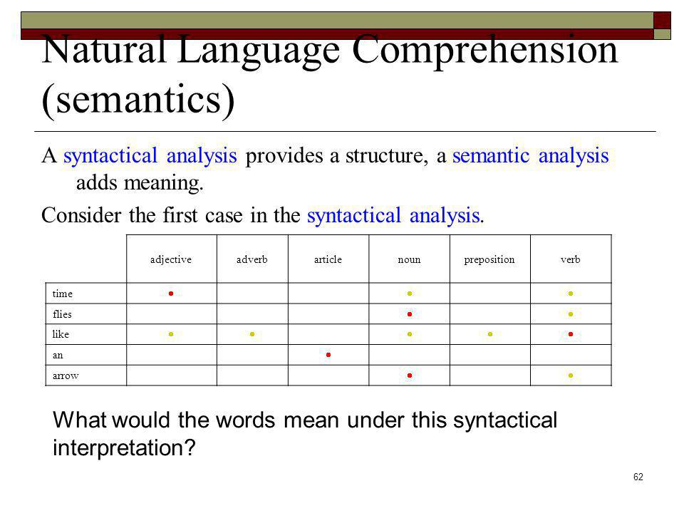 Natural Language Comprehension (semantics)