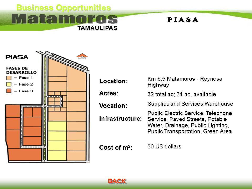 P I A S A Location: Acres: Vocation: Infrastructure: Cost of m2: BACK