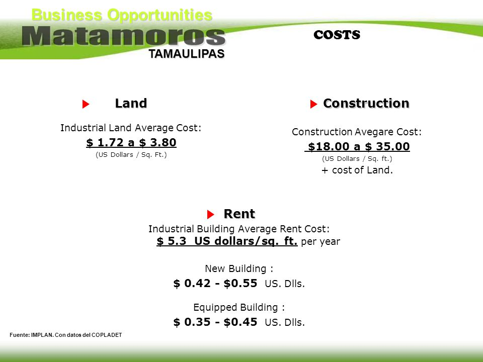 COSTS Land. Industrial Land Average Cost: $ 1.72 a $ 3.80. (US Dollars / Sq. Ft.) Construction.