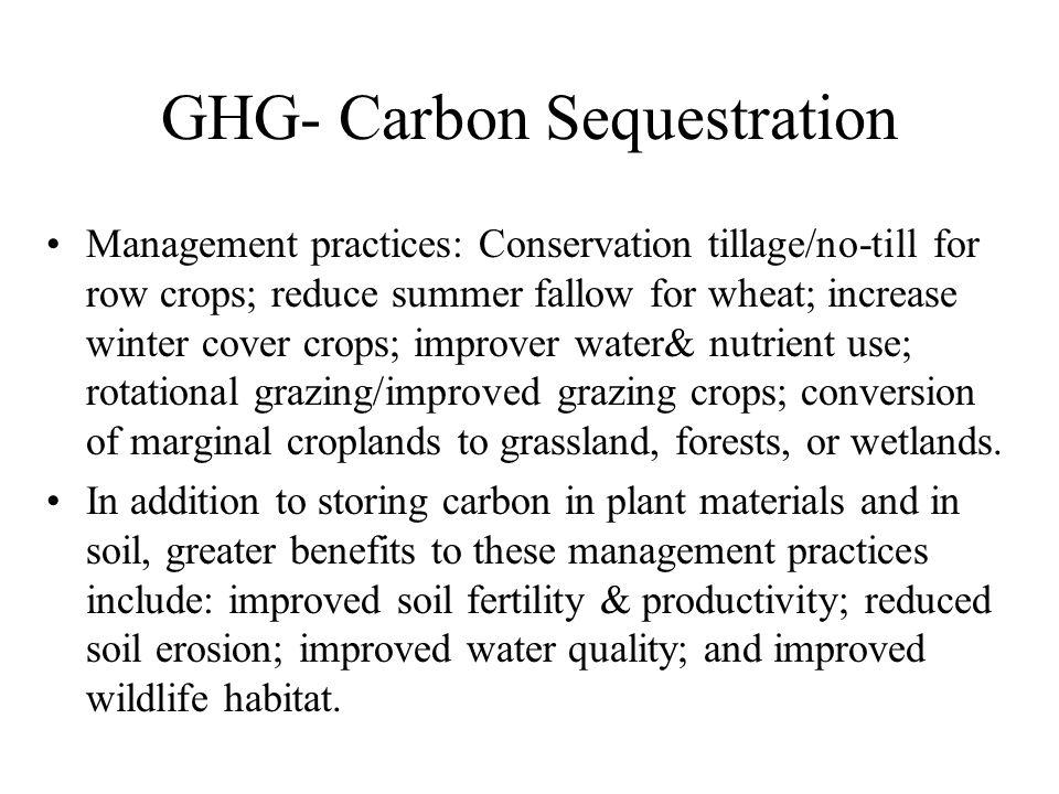GHG- Carbon Sequestration
