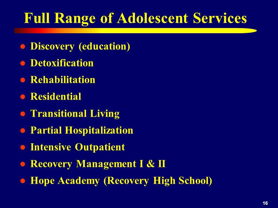 Full Range of Adolescent Services