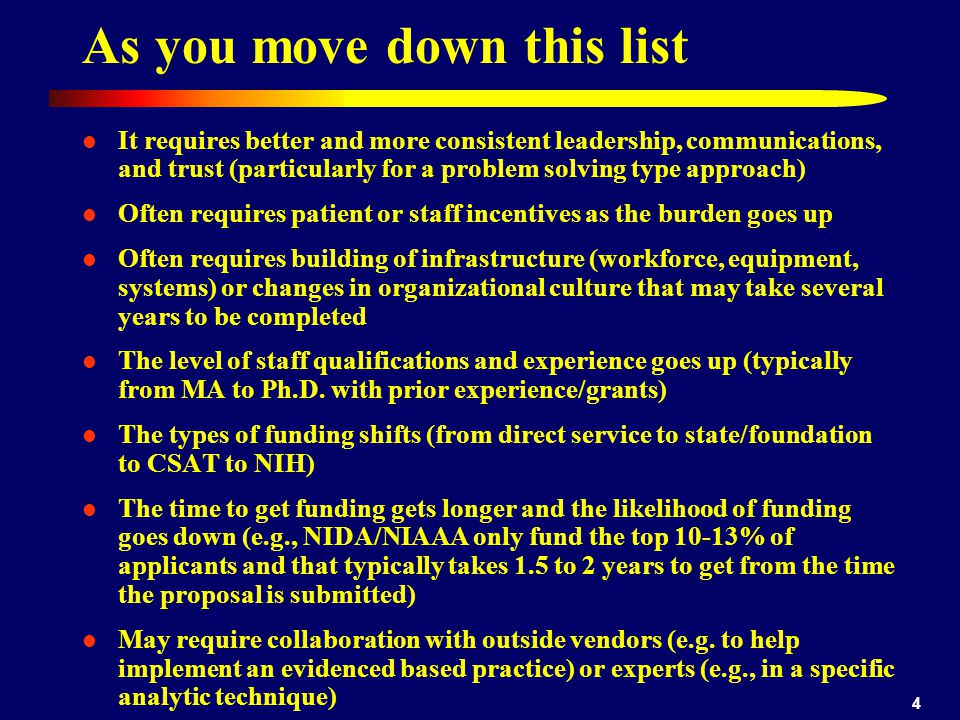 As you move down this list