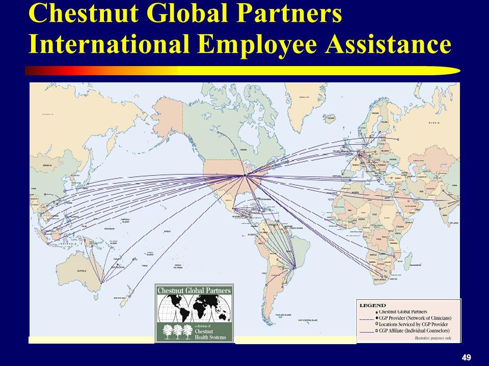 Chestnut Global Partners International Employee Assistance