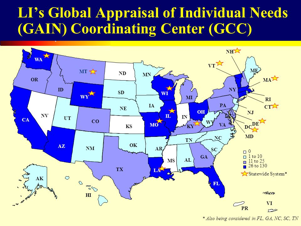 LI's Global Appraisal of Individual Needs (GAIN) Coordinating Center (GCC)