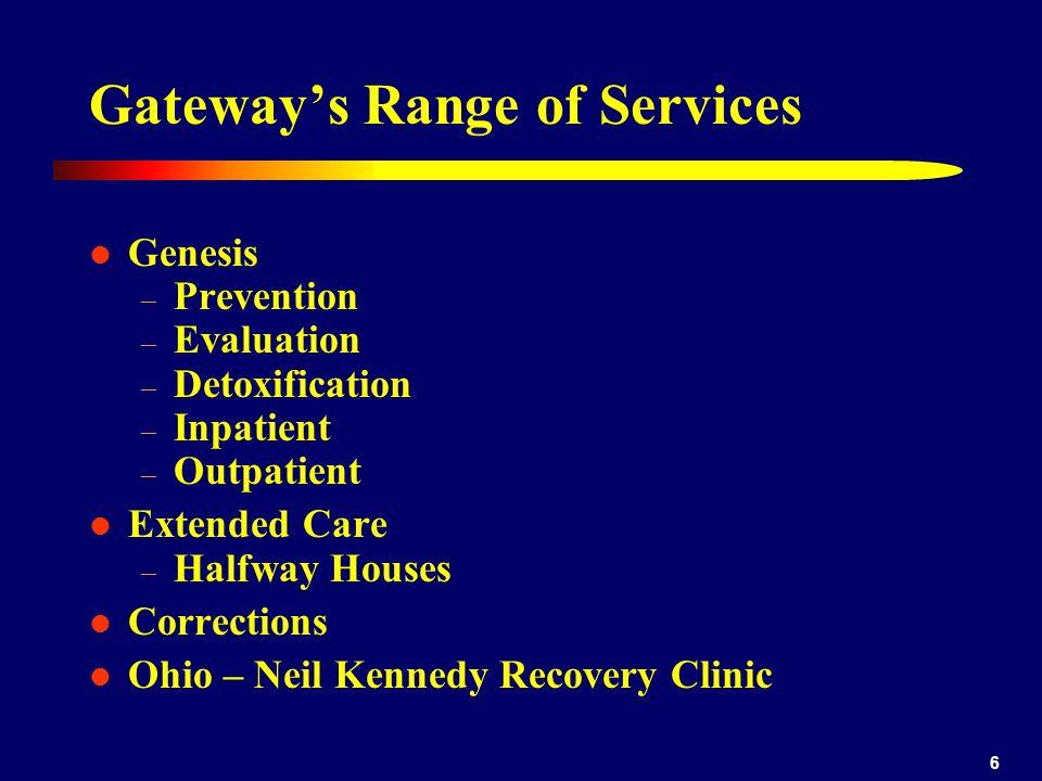 Gateway's Range of Services