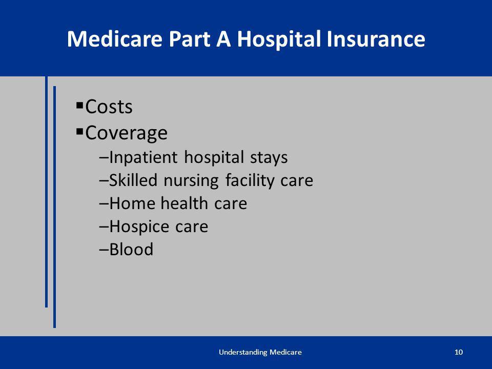 Medicare Part A Hospital Insurance