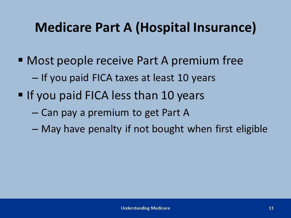 Medicare Part A (Hospital Insurance)