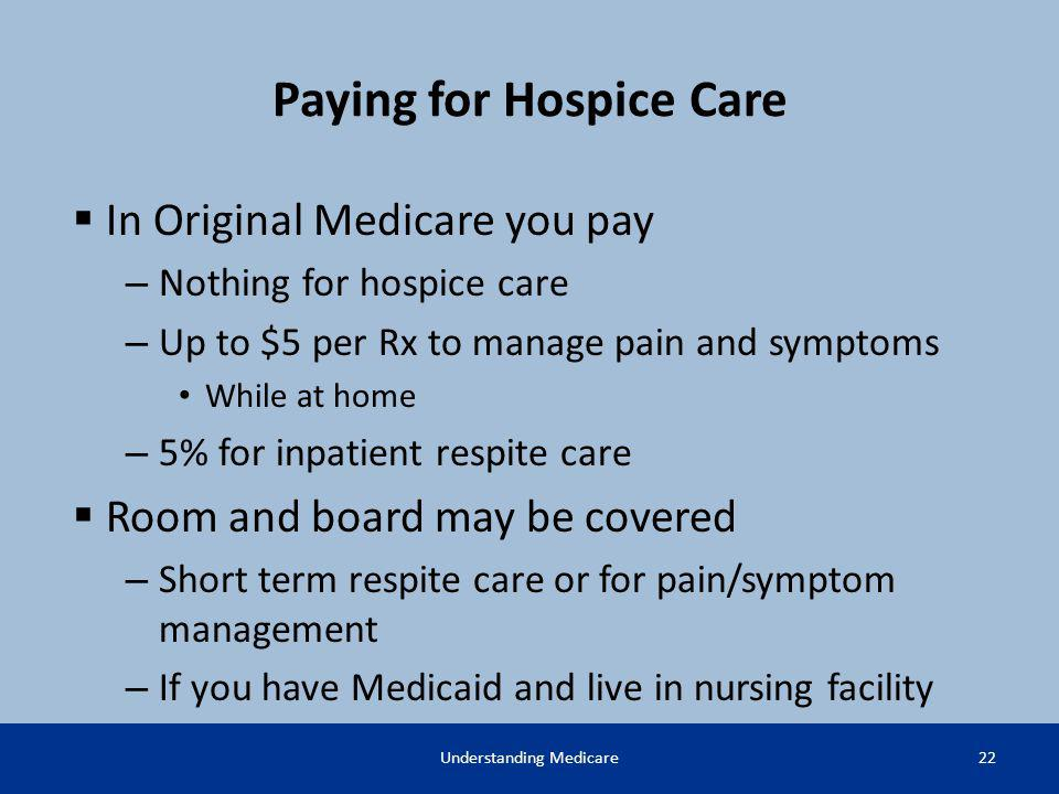 Paying for Hospice Care