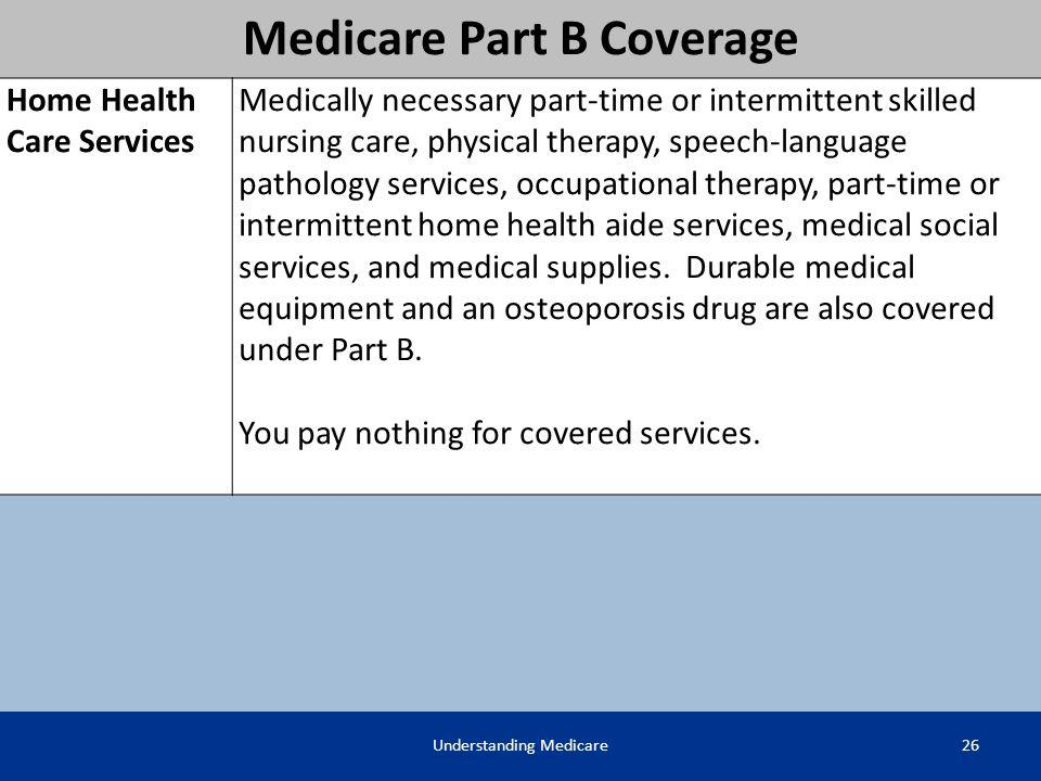 Medicare Part B Coverage