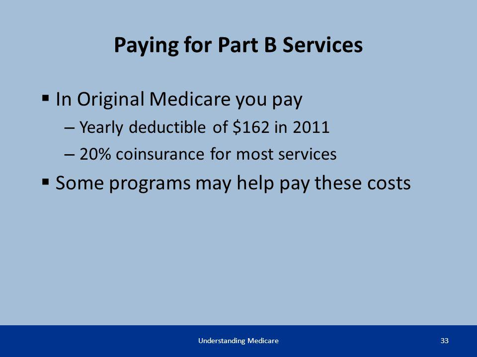 Paying for Part B Services