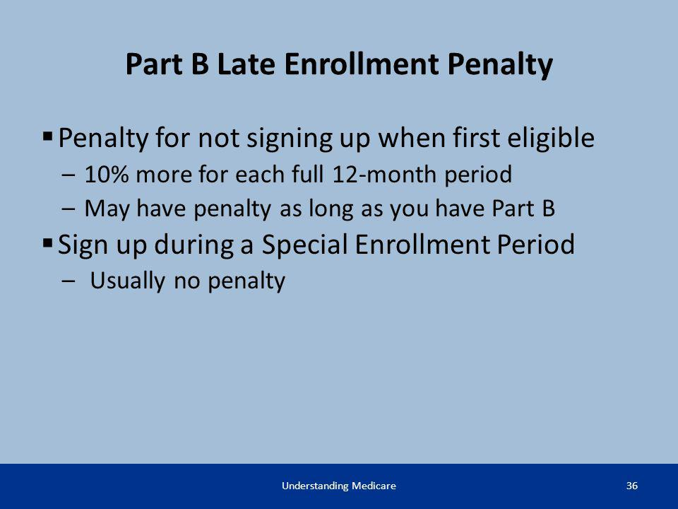 Part B Late Enrollment Penalty