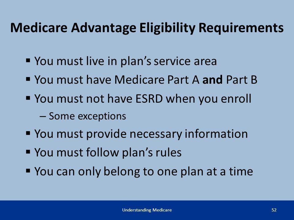 Understanding Medicare Ppt Download