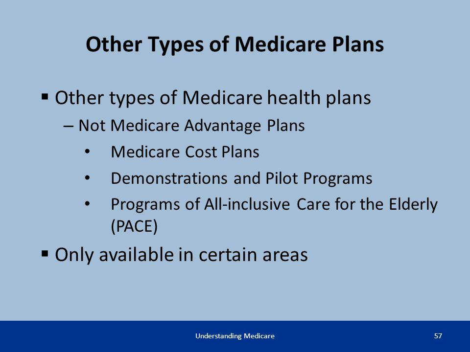 Other Types of Medicare Plans