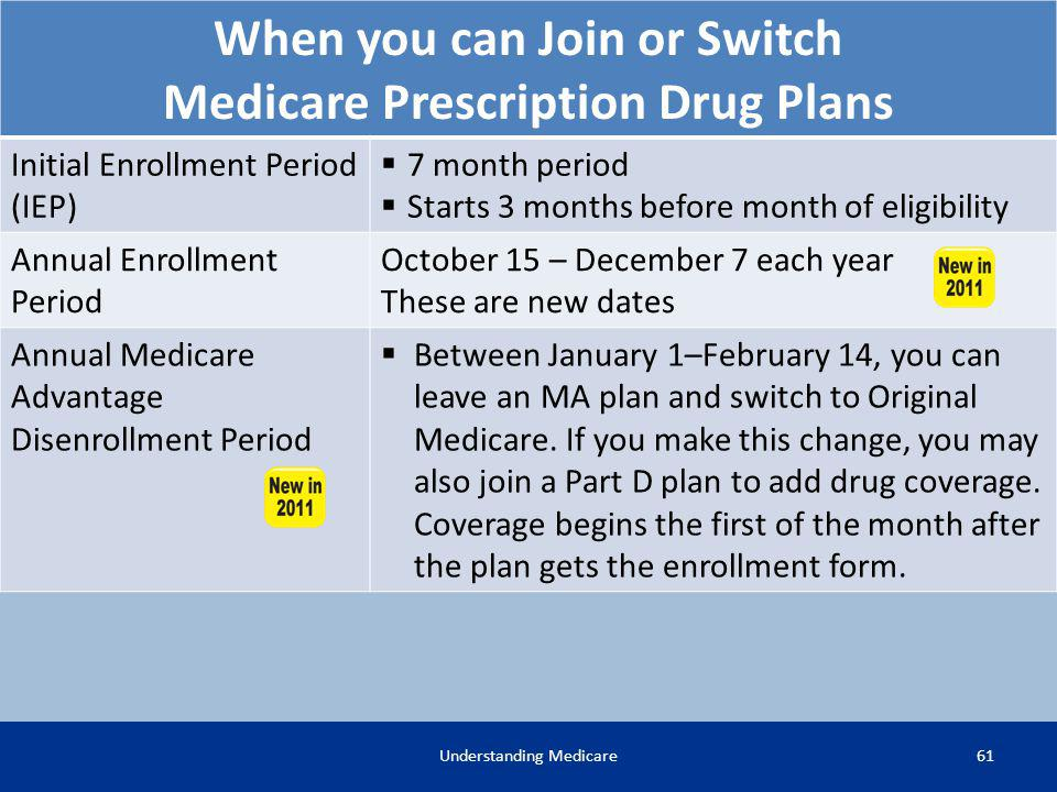 When you can Join or Switch Medicare Prescription Drug Plans